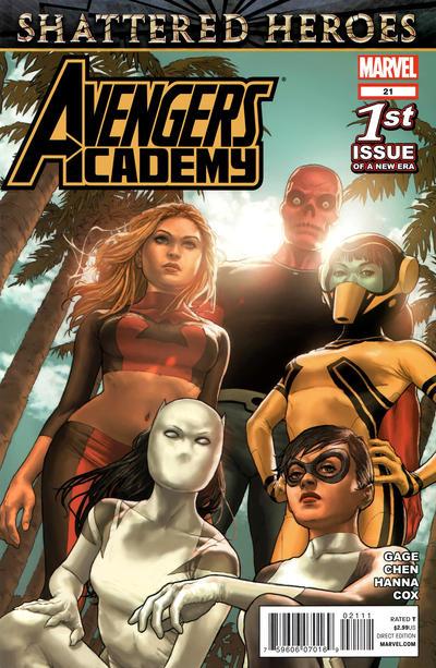 Avengersacademy21